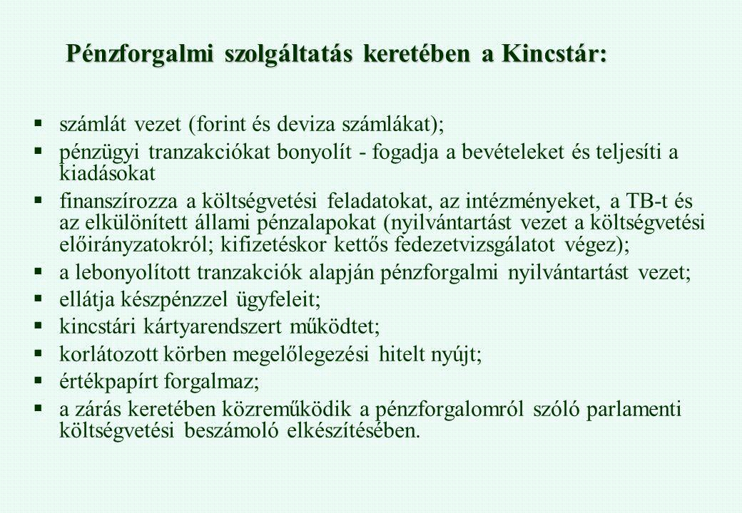 Pénzforgalmi szolgáltatás keretében a Kincstár: