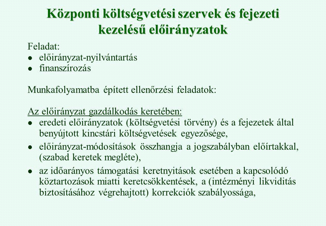 Központi költségvetési szervek és fejezeti kezelésű előirányzatok