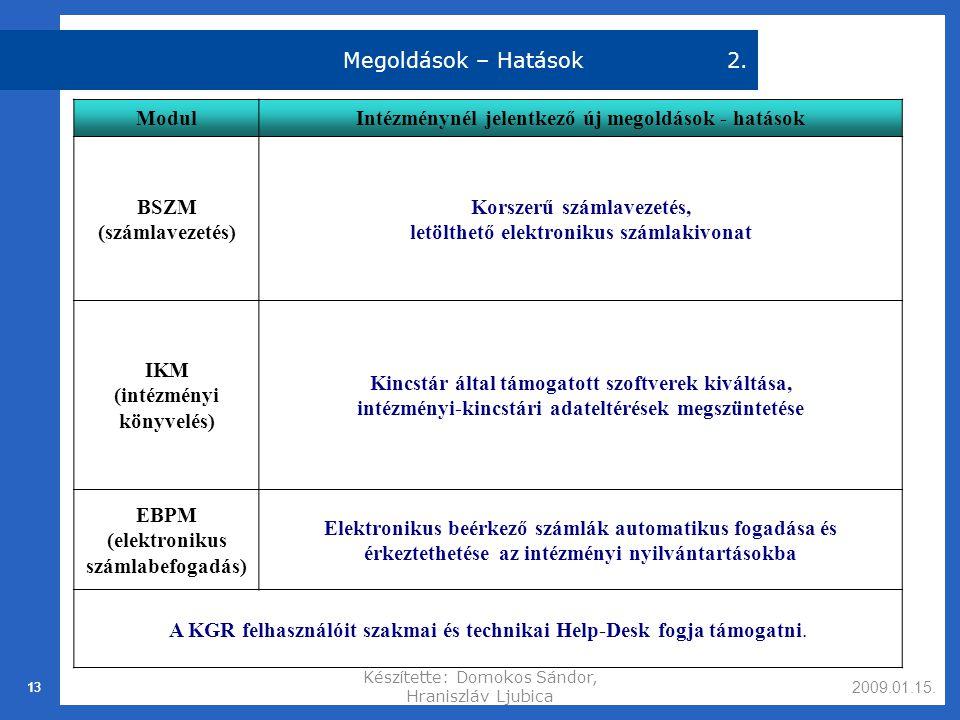 Intézménynél jelentkező új megoldások - hatások BSZM (számlavezetés)