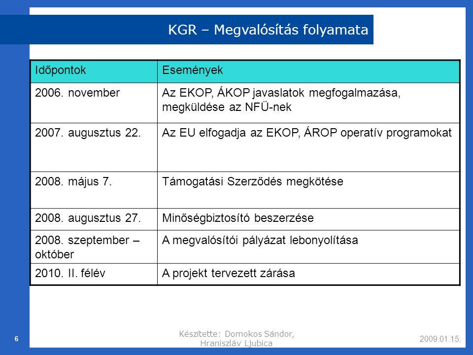 KGR – Megvalósítás folyamata
