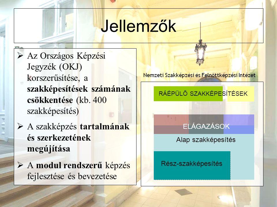 Jellemzők Az Országos Képzési Jegyzék (OKJ) korszerűsítése, a szakképesítések számának csökkentése (kb. 400 szakképesítés)