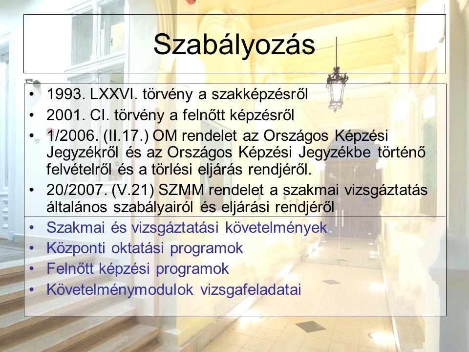 Szabályozás 1993. LXXVI. törvény a szakképzésről