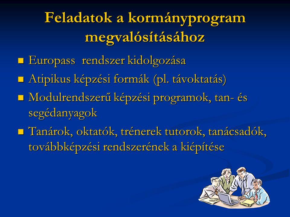 Feladatok a kormányprogram megvalósításához