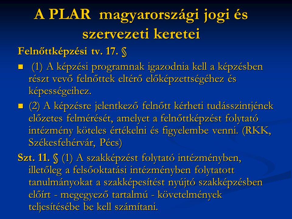 A PLAR magyarországi jogi és szervezeti keretei