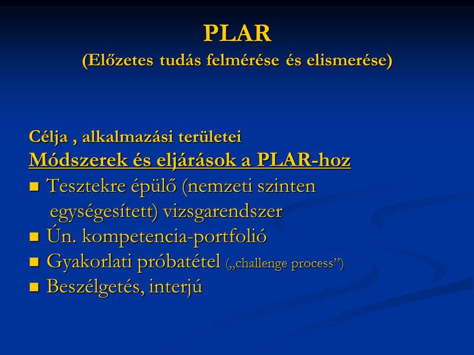 PLAR (Előzetes tudás felmérése és elismerése)