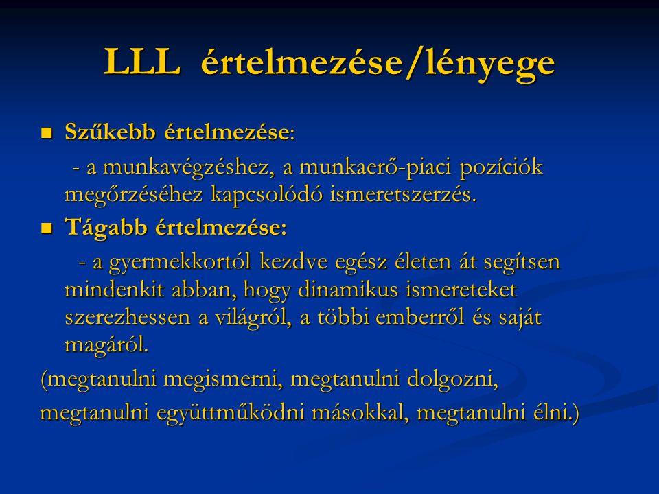 LLL értelmezése/lényege