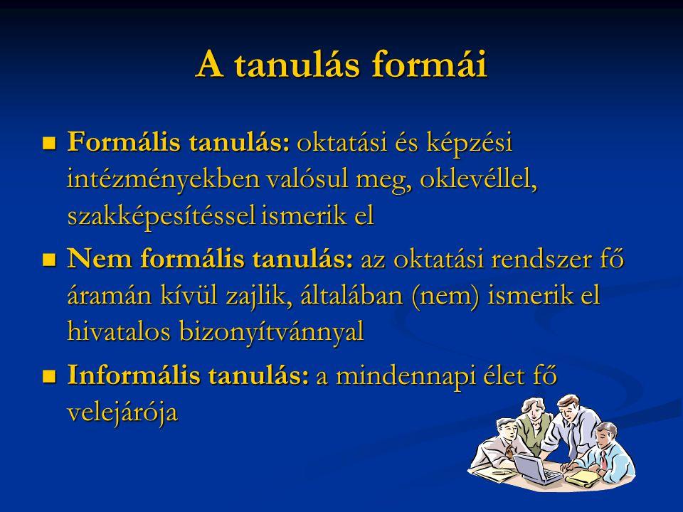 A tanulás formái Formális tanulás: oktatási és képzési intézményekben valósul meg, oklevéllel, szakképesítéssel ismerik el.