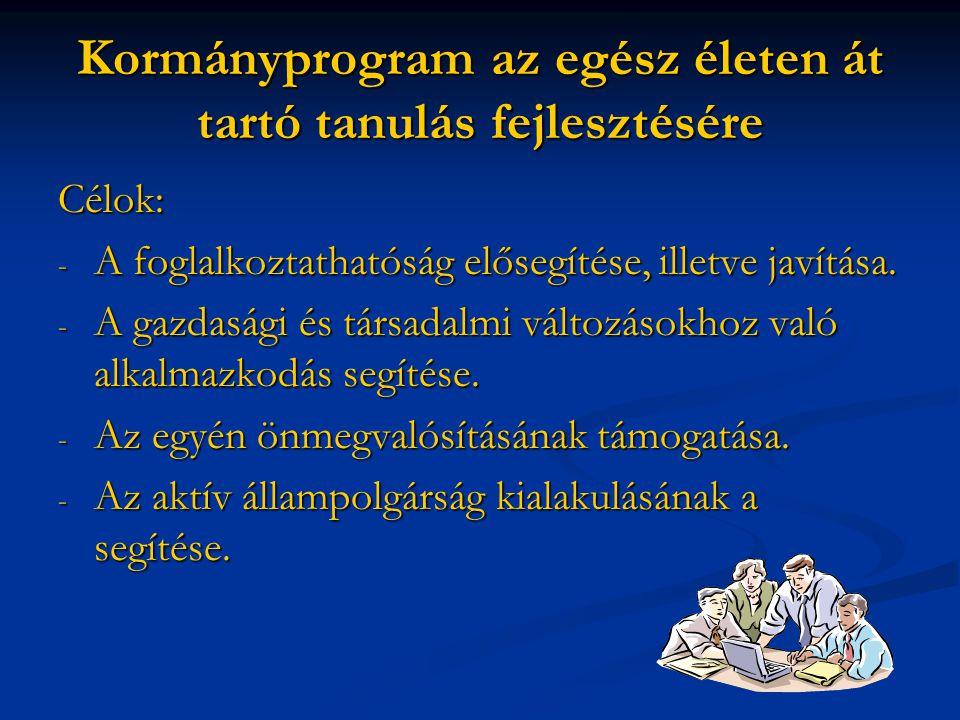 Kormányprogram az egész életen át tartó tanulás fejlesztésére