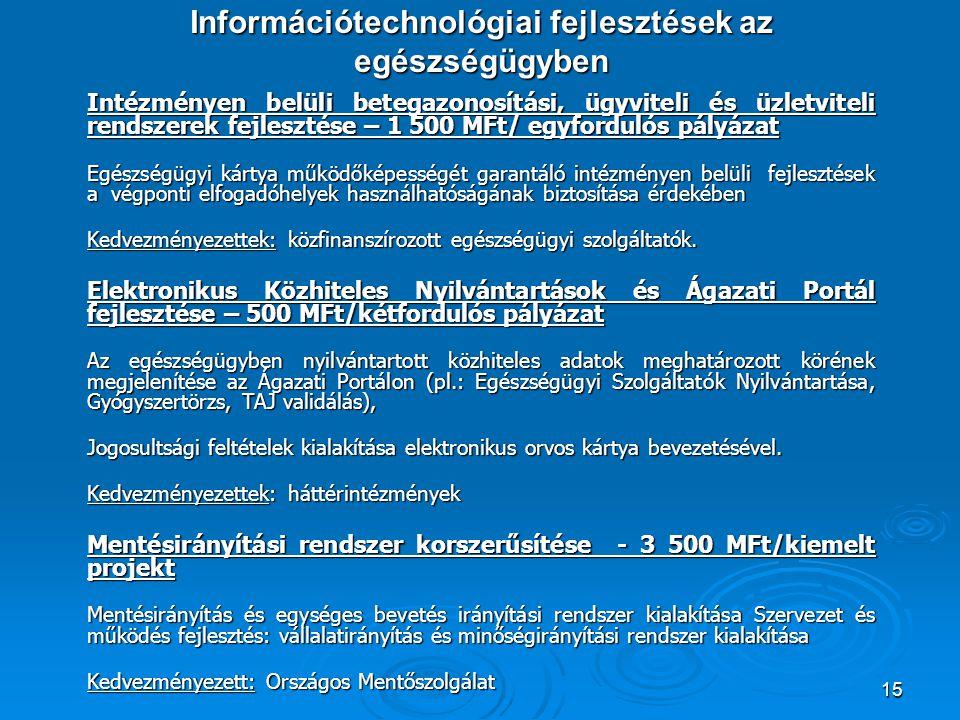 Információtechnológiai fejlesztések az egészségügyben