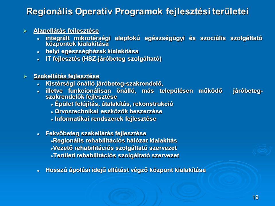 Regionális Operatív Programok fejlesztési területei
