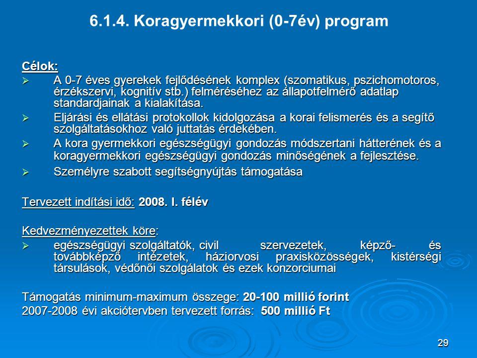 6.1.4. Koragyermekkori (0-7év) program