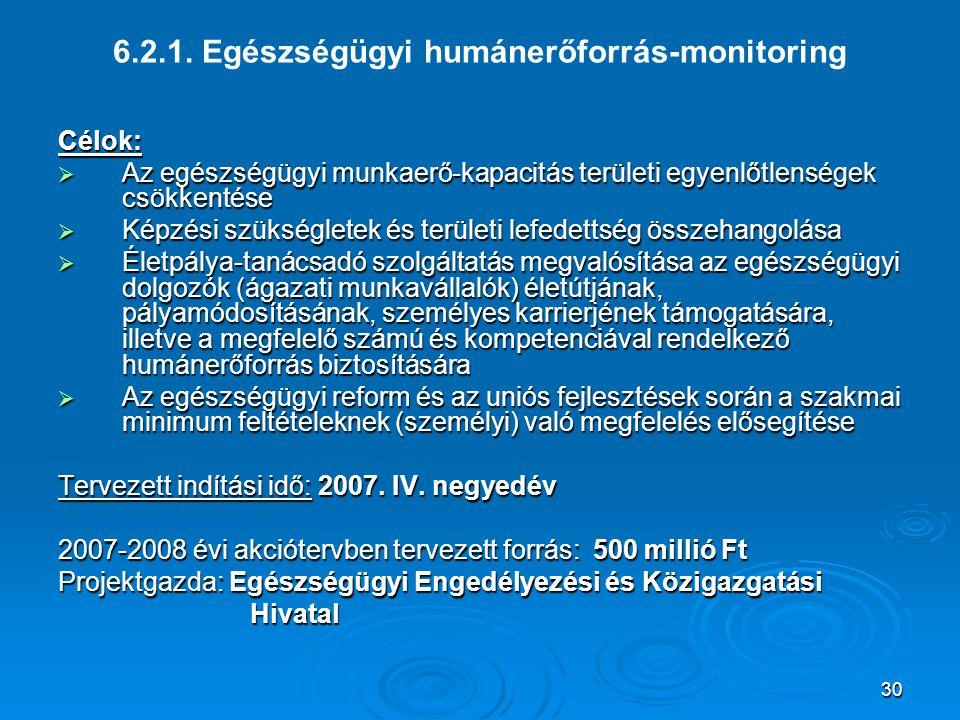 6.2.1. Egészségügyi humánerőforrás-monitoring