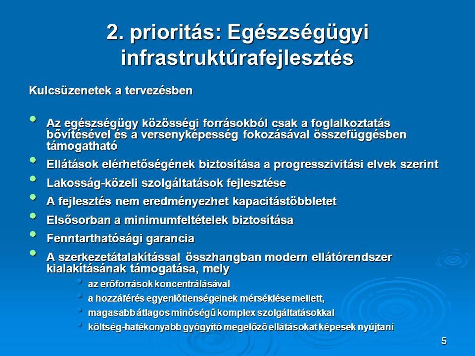 2. prioritás: Egészségügyi infrastruktúrafejlesztés