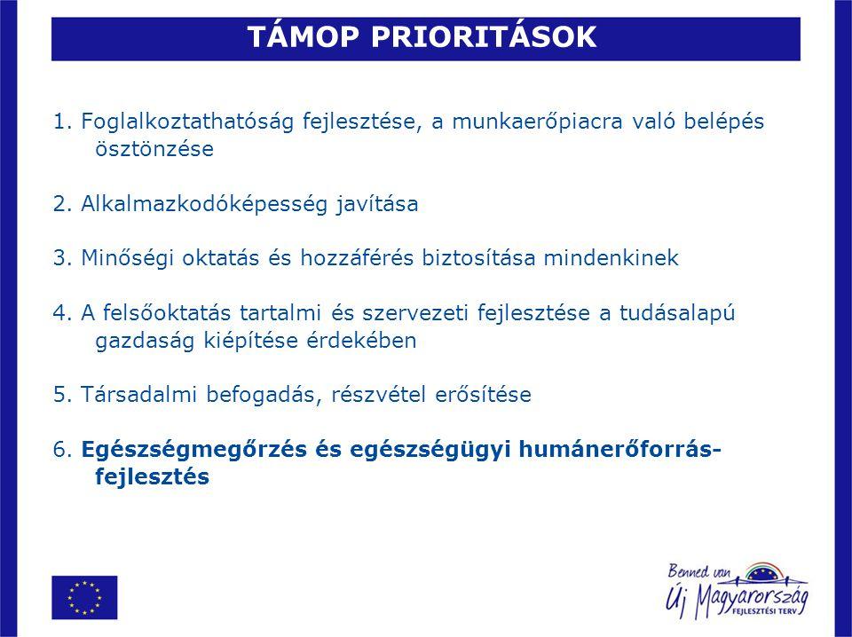 TÁMOP PRIORITÁSOK