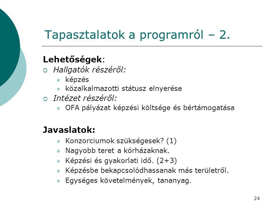 Tapasztalatok a programról – 2.