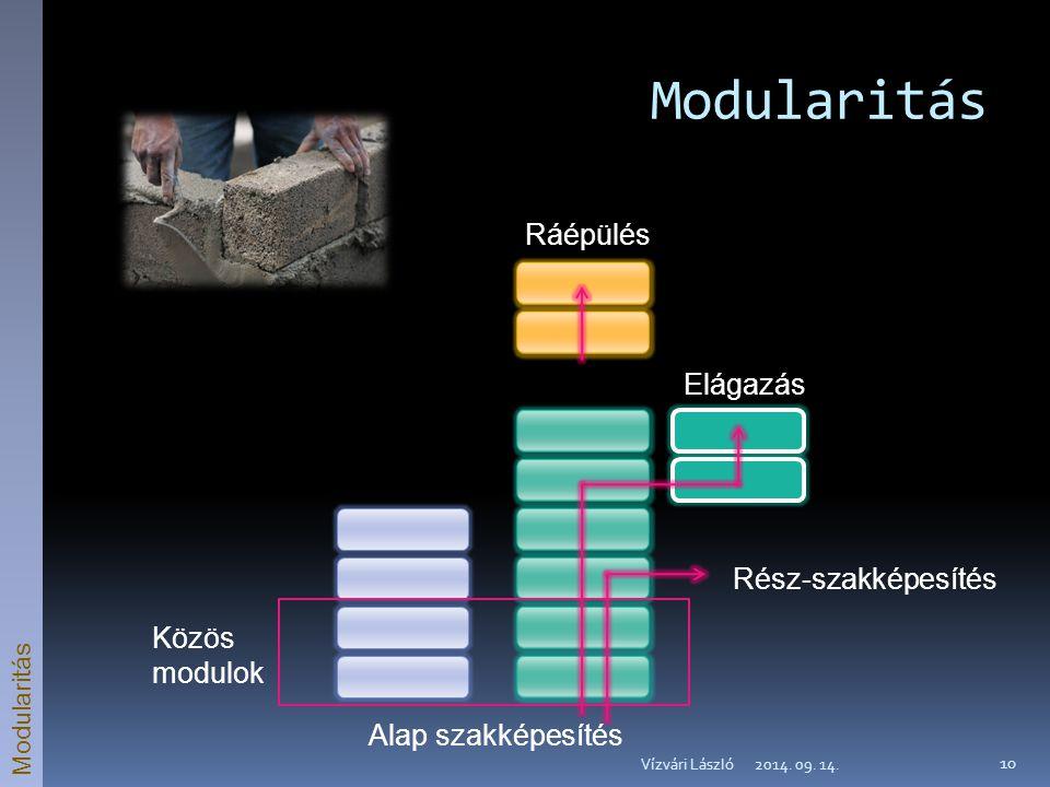 Modularitás Ráépülés Elágazás Rész-szakképesítés Közös modulok