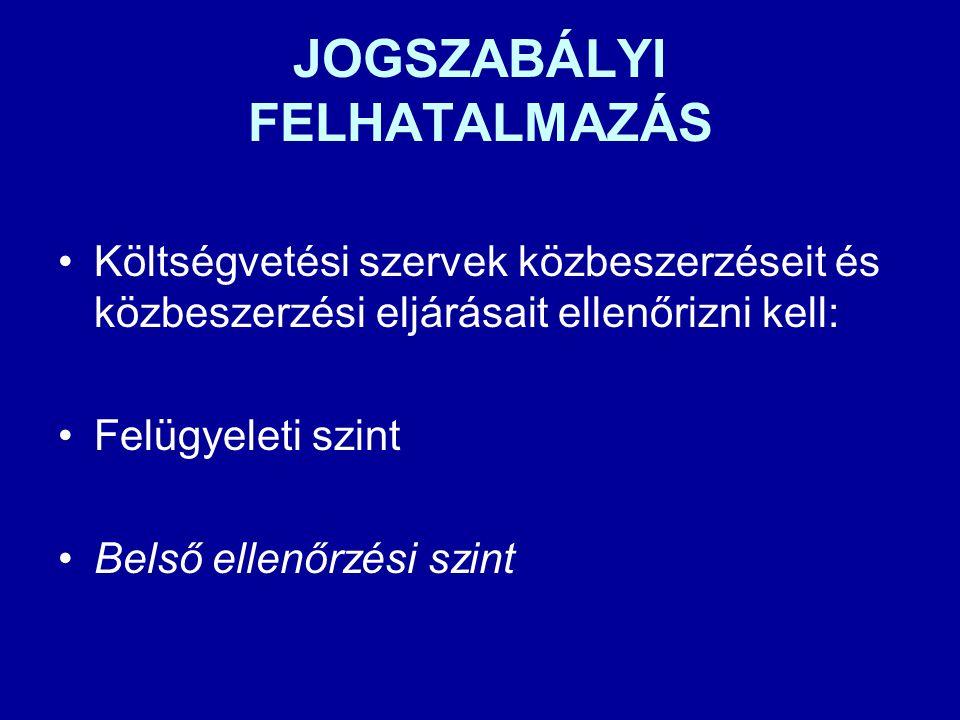JOGSZABÁLYI FELHATALMAZÁS