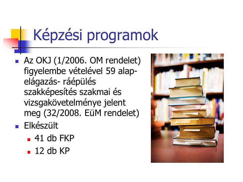 Képzési programok