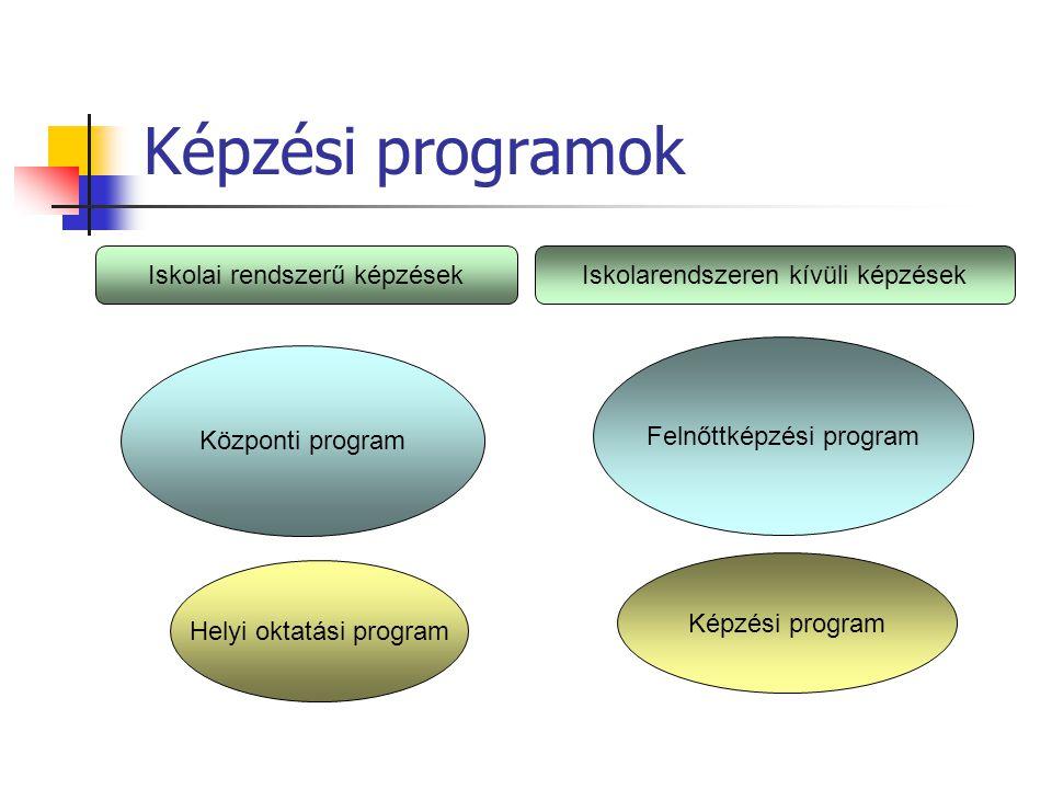 Képzési programok Iskolai rendszerű képzések