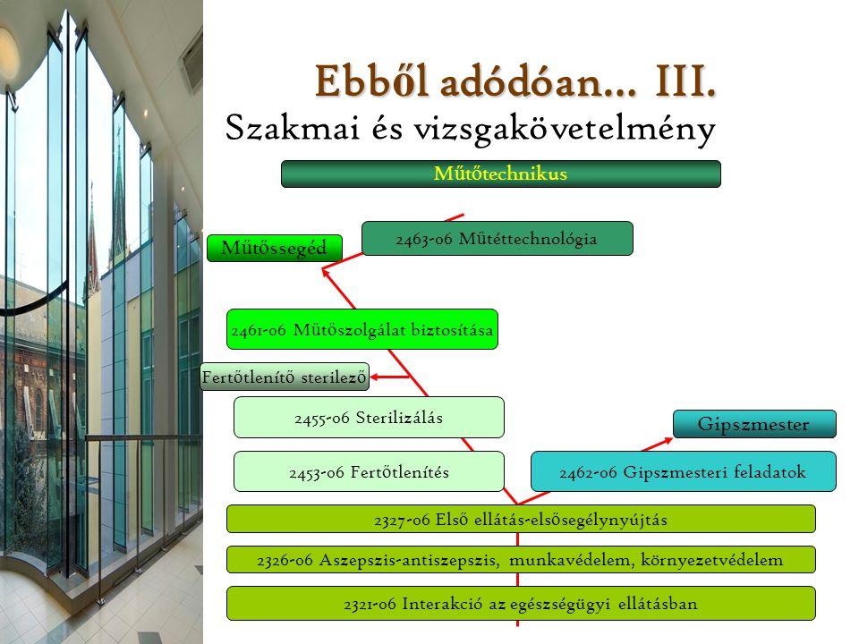 Ebből adódóan… III. Szakmai és vizsgakövetelmény Műtőtechnikus