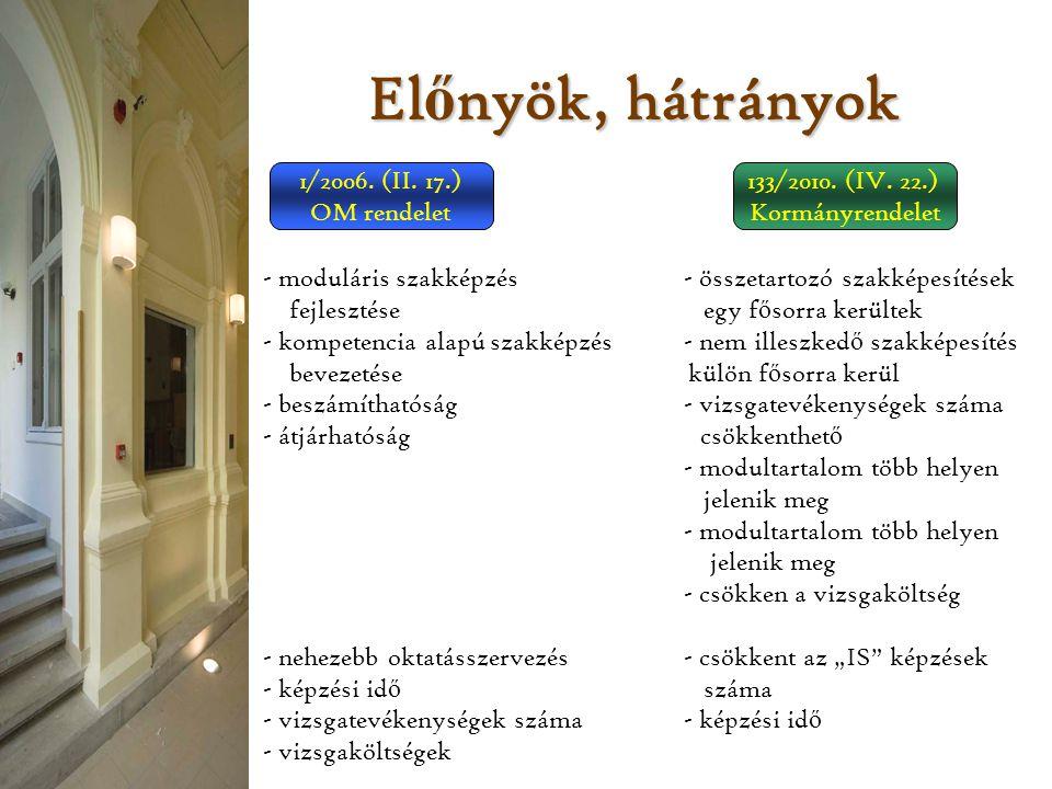 Előnyök, hátrányok 1/2006. (II. 17.) OM rendelet 133/2010. (IV. 22.)