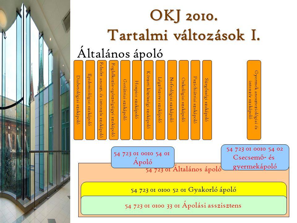 OKJ 2010. Tartalmi változások I.