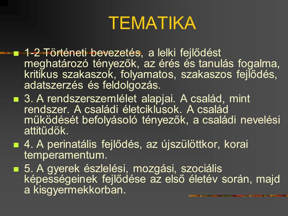 TEMATIKA