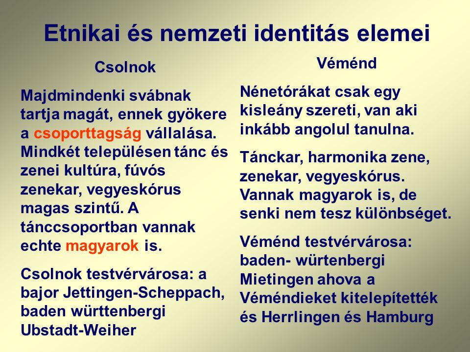 Etnikai és nemzeti identitás elemei
