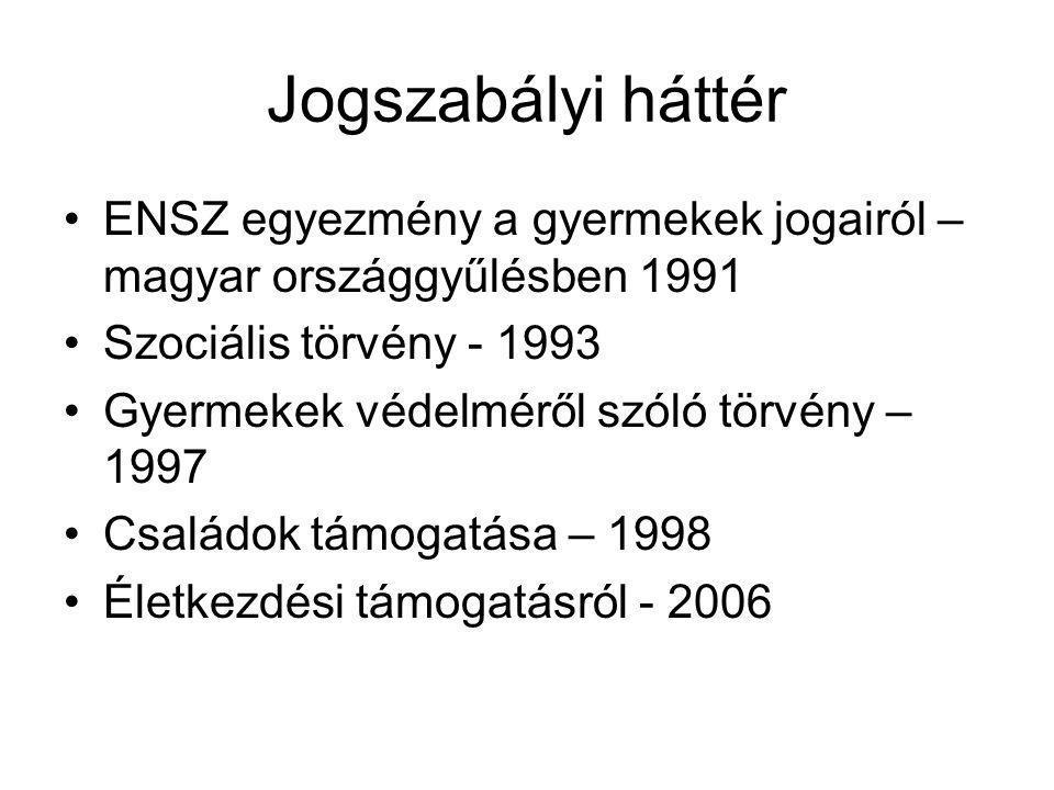 Jogszabályi háttér ENSZ egyezmény a gyermekek jogairól – magyar országgyűlésben 1991. Szociális törvény - 1993.