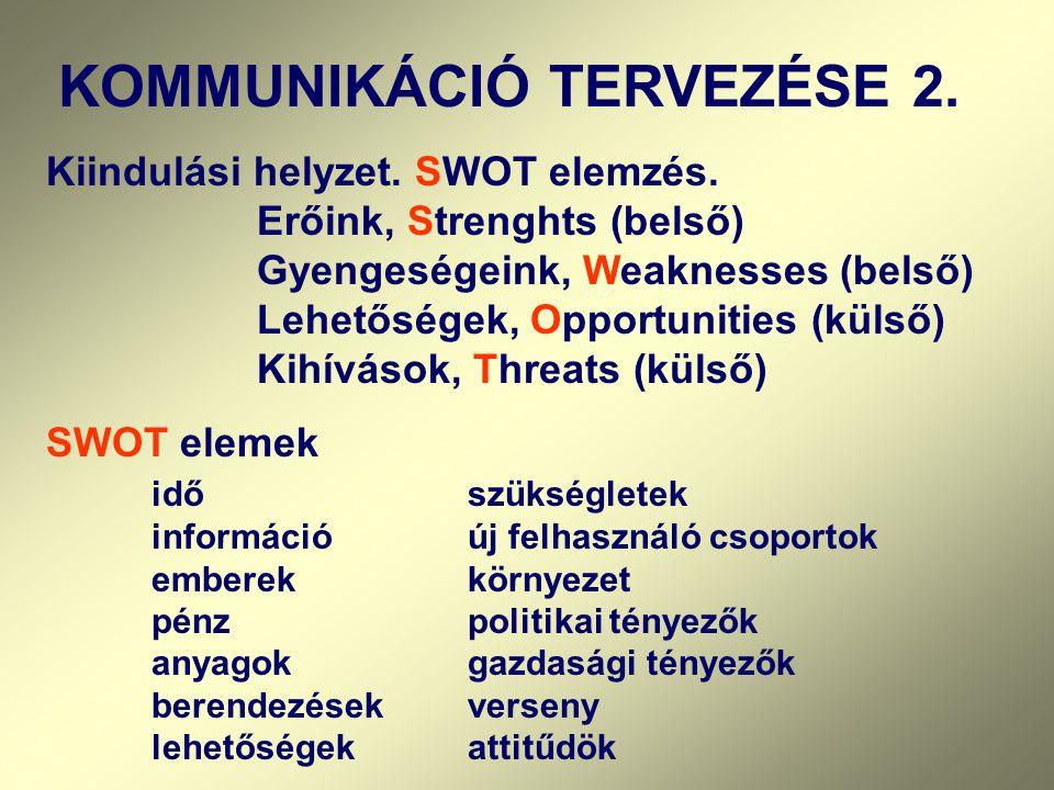 KOMMUNIKÁCIÓ TERVEZÉSE 2.