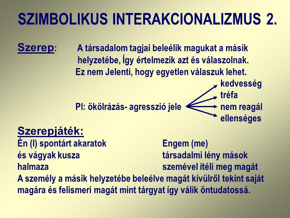 SZIMBOLIKUS INTERAKCIONALIZMUS 2.