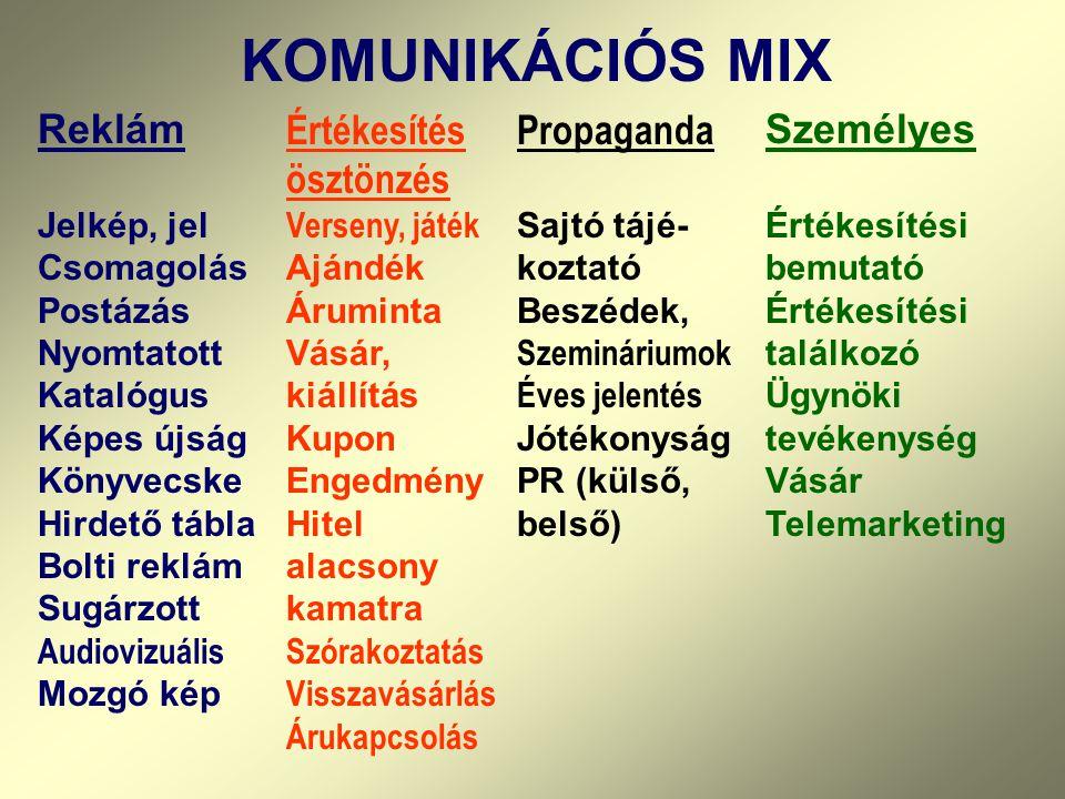 KOMUNIKÁCIÓS MIX