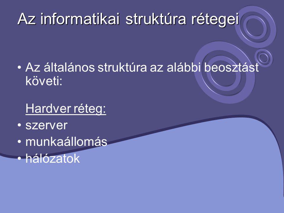Az informatikai struktúra rétegei