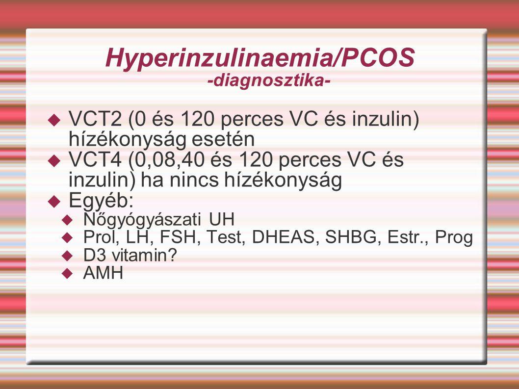 Hyperinzulinaemia/PCOS -diagnosztika-