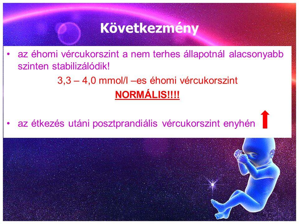 3,3 – 4,0 mmol/l –es éhomi vércukorszint