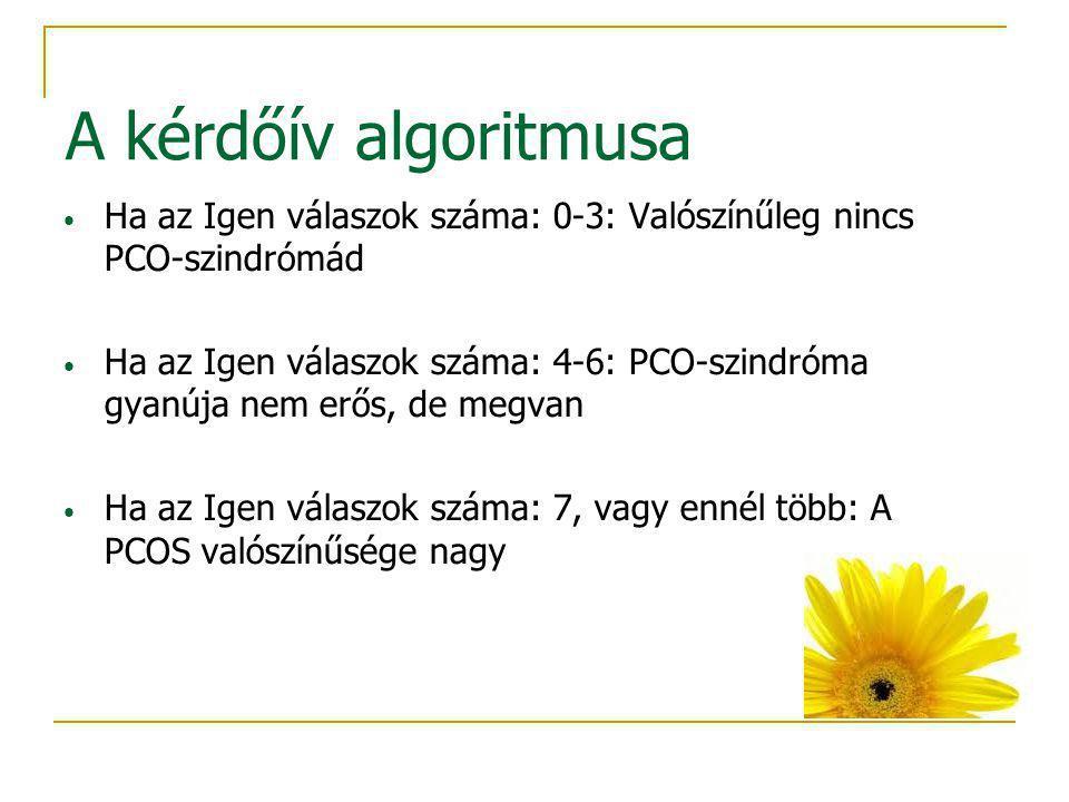 A kérdőív algoritmusa Ha az Igen válaszok száma: 0-3: Valószínűleg nincs PCO-szindrómád.