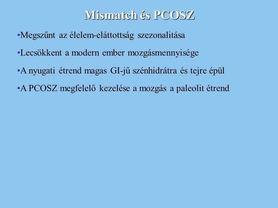 Mismatch és PCOSZ Megszűnt az élelem-eláttottság szezonalitása