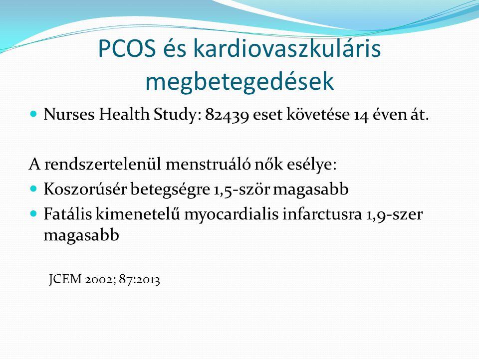 PCOS és kardiovaszkuláris megbetegedések