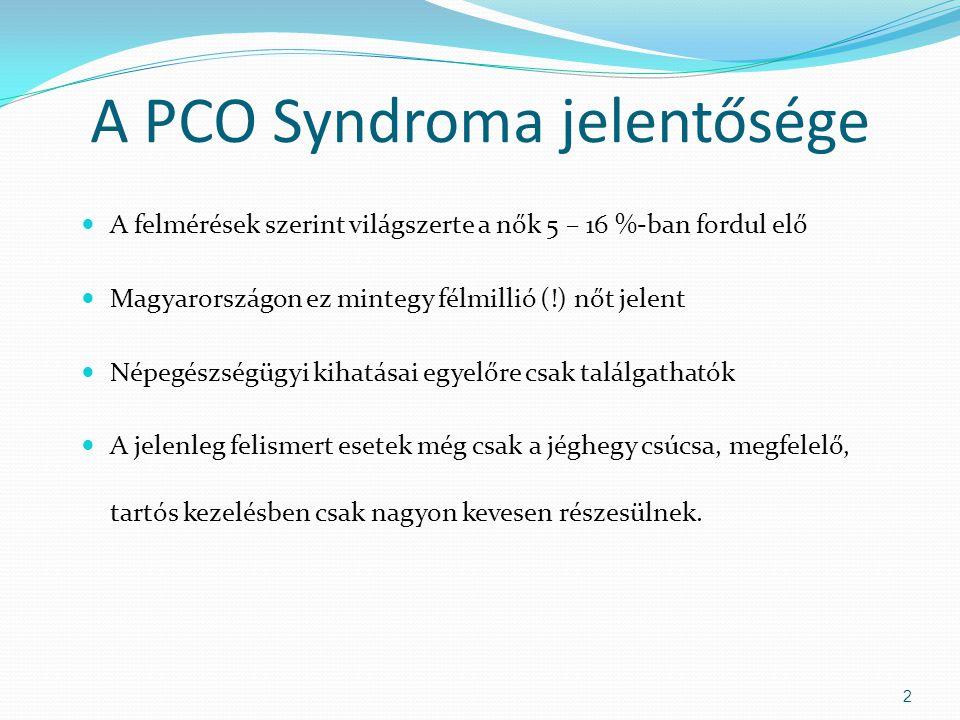 A PCO Syndroma jelentősége