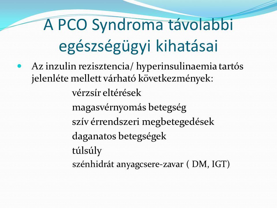 A PCO Syndroma távolabbi egészségügyi kihatásai