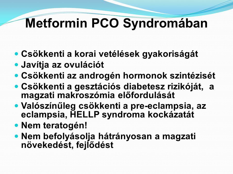 Metformin PCO Syndromában