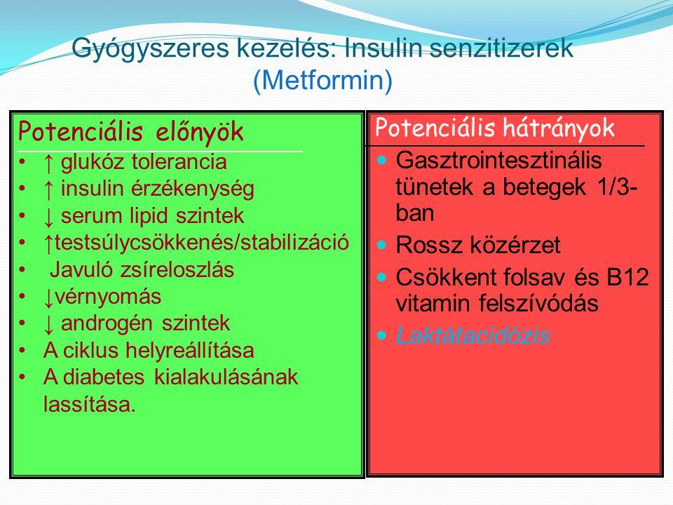 Gyógyszeres kezelés: Insulin senzitizerek (Metformin)