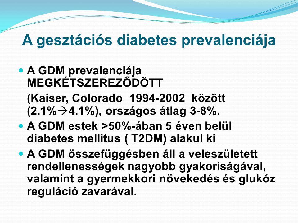 A gesztációs diabetes prevalenciája
