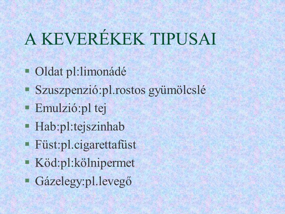 A KEVERÉKEK TIPUSAI Oldat pl:limonádé Szuszpenzió:pl.rostos gyümölcslé
