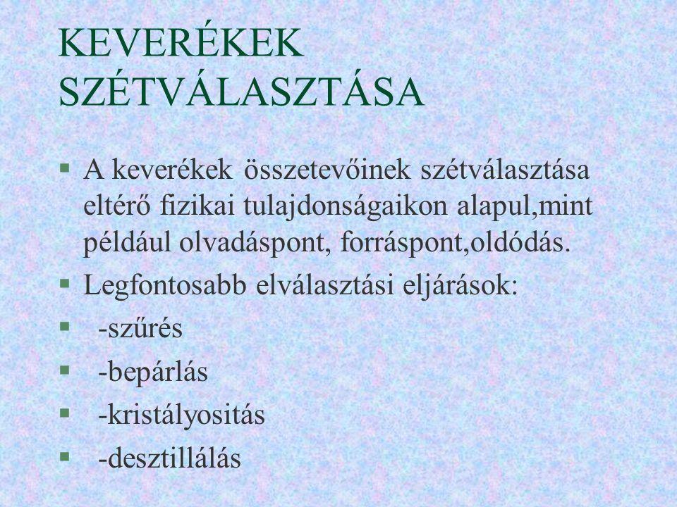KEVERÉKEK SZÉTVÁLASZTÁSA