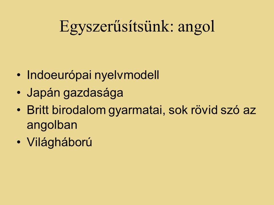 Egyszerűsítsünk: angol