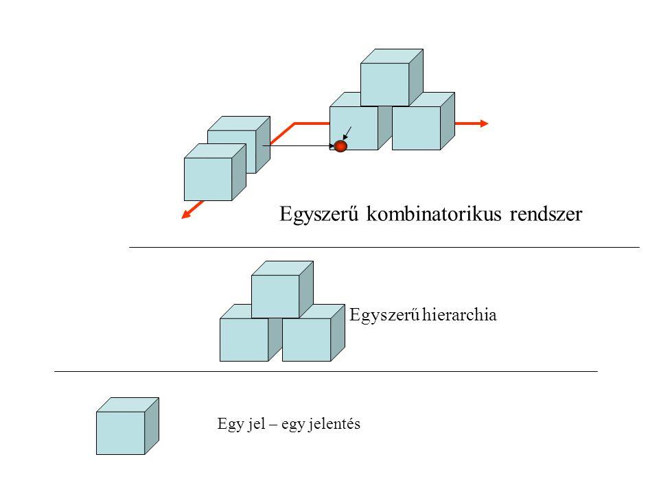 Egyszerű kombinatorikus rendszer