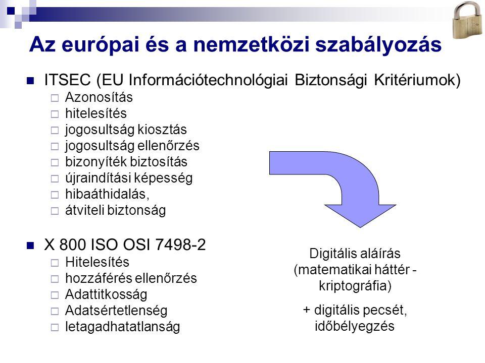 Az európai és a nemzetközi szabályozás