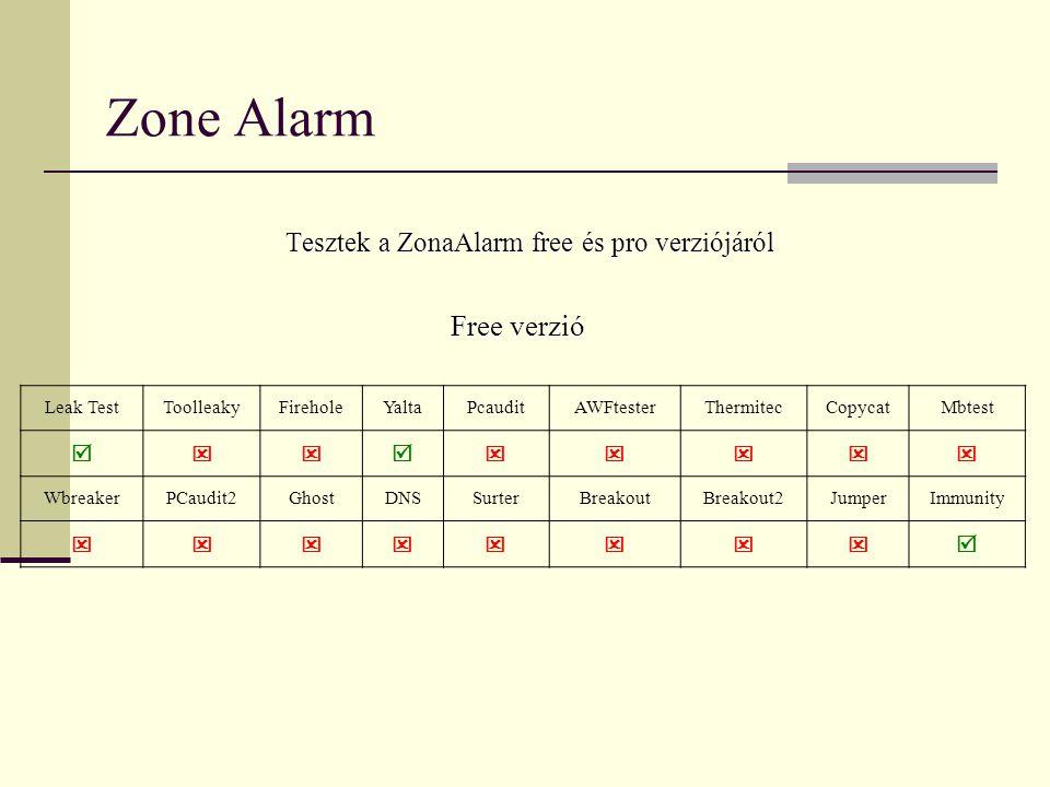 Tesztek a ZonaAlarm free és pro verziójáról