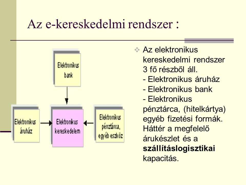 Az e-kereskedelmi rendszer :